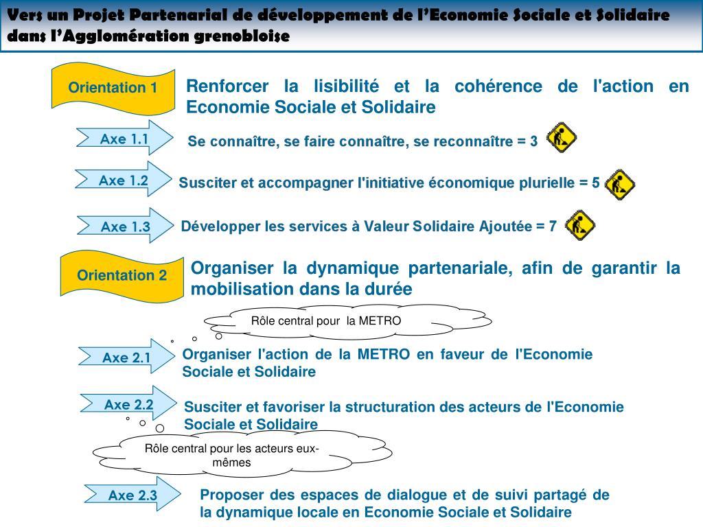 Vers un Projet Partenarial de développement de l'Economie Sociale et Solidaire dans l'Agglomération grenobloise