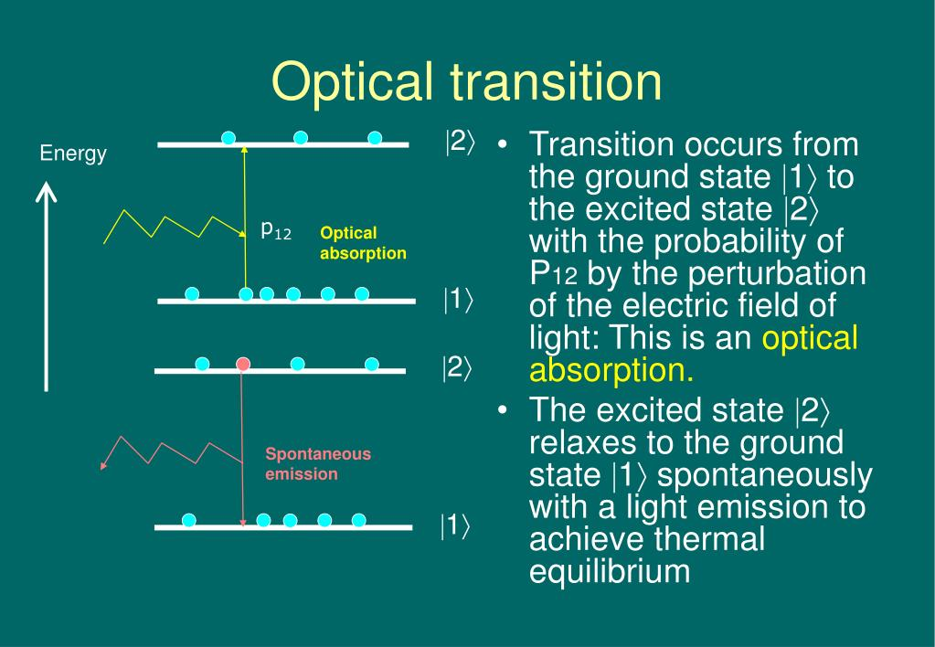an analysis of the process of light amplification by stimulation emission of radiation Laser fundamentals introduction the word laser is an acronym for light amplification by stimulated emission of radiation lasers are finding ever increasing military applications -- principally for target.
