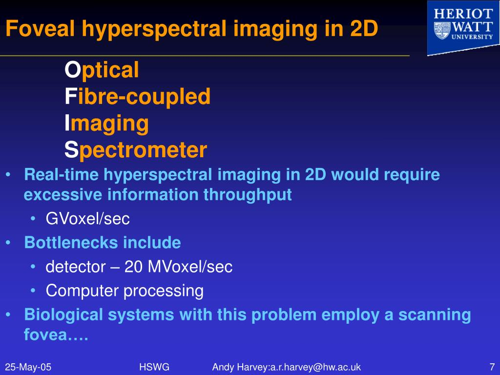 Foveal hyperspectral imaging in 2D
