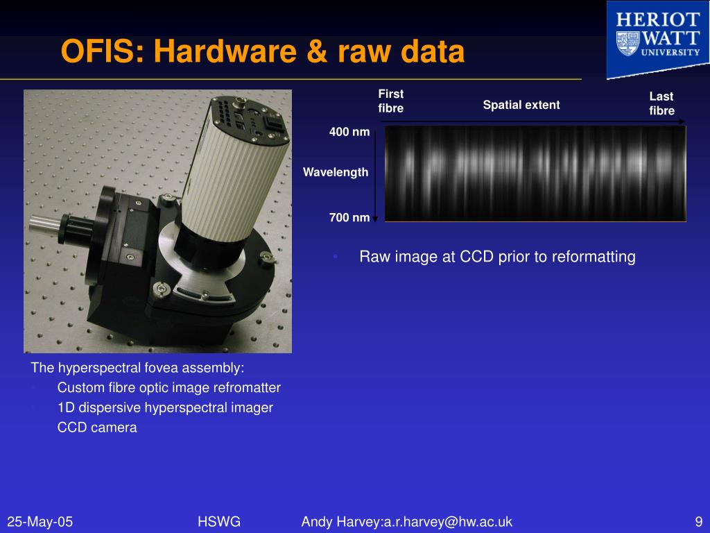 OFIS: Hardware & raw data