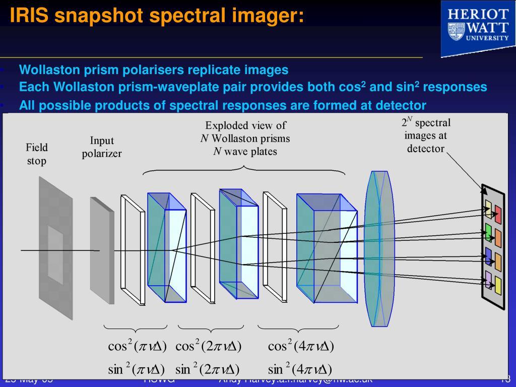 IRIS snapshot spectral imager: