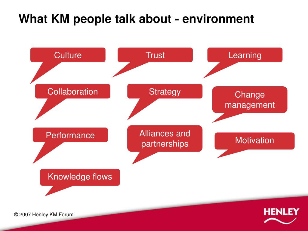 What KM people talk about - environment