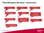 what km people talk about environment