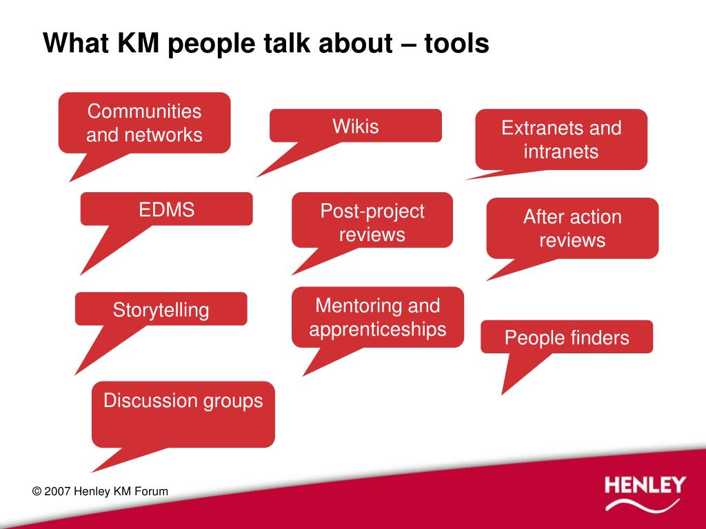 What KM people talk about – tools