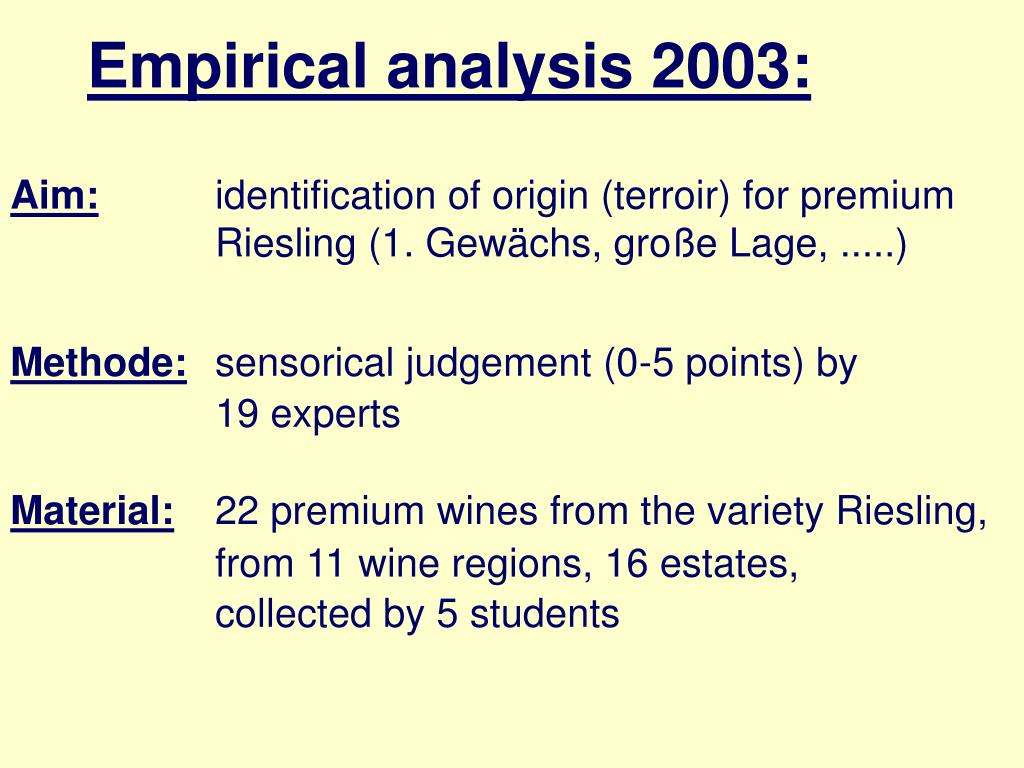 Empirical analysis 2003: