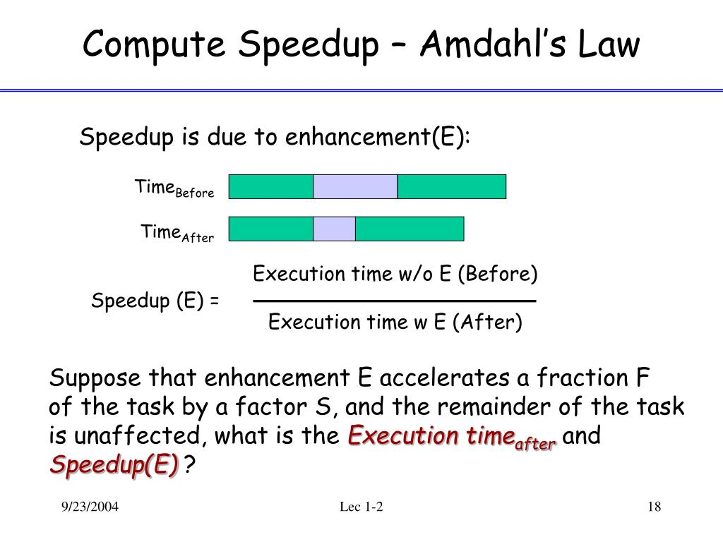 Compute Speedup – Amdahl's Law