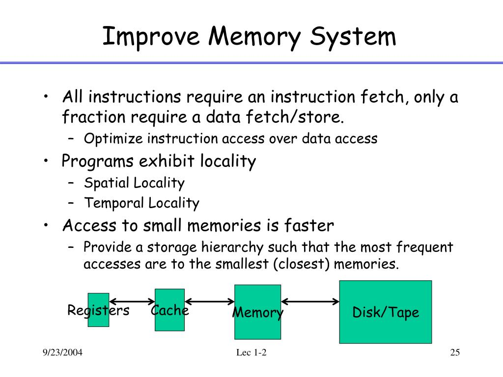 Improve Memory System