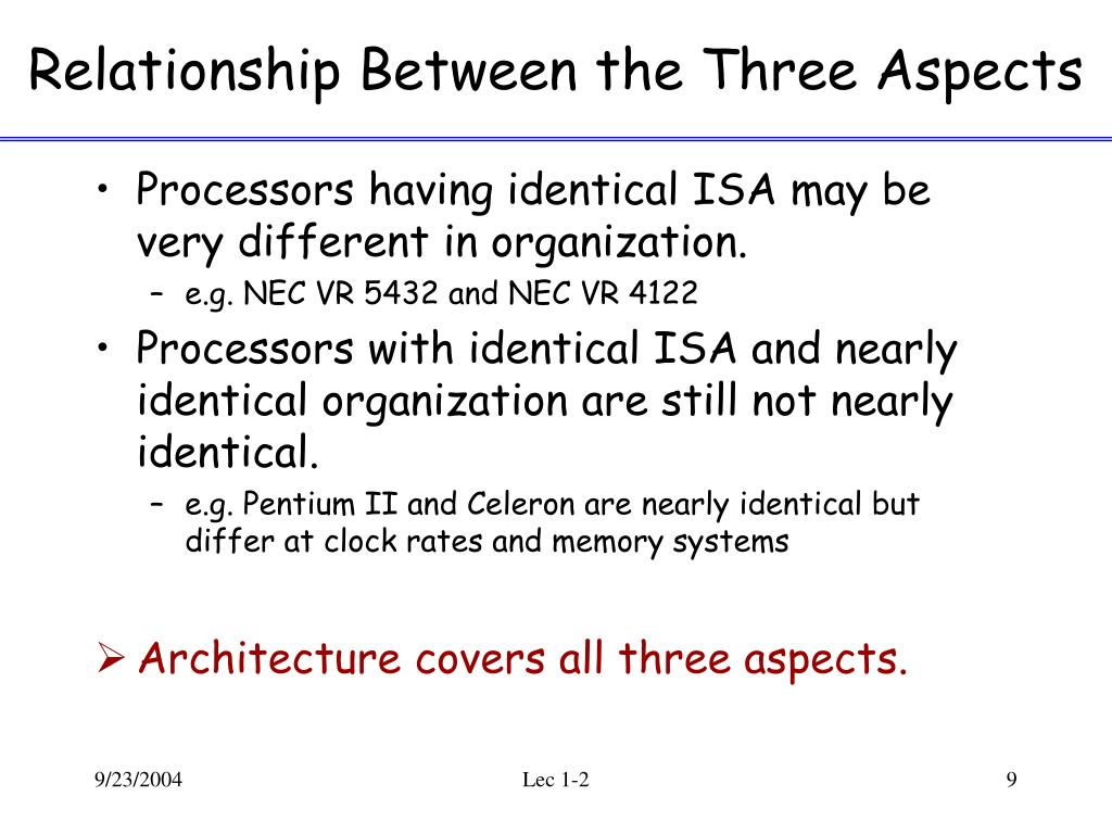 Relationship Between the Three Aspects