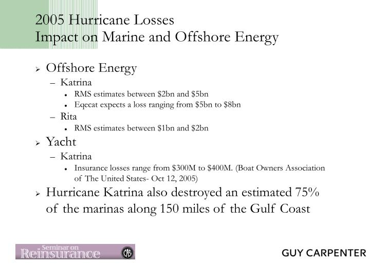 2005 hurricane losses impact on marine and offshore energy