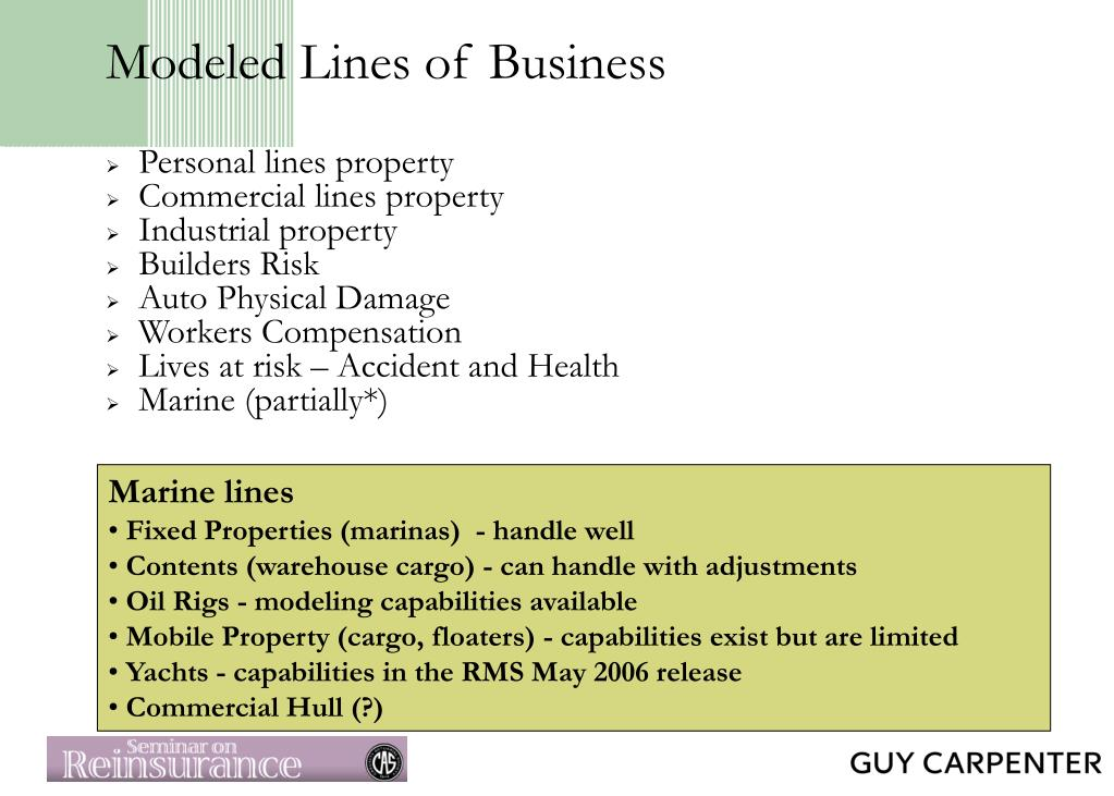 Modeled Lines of Business