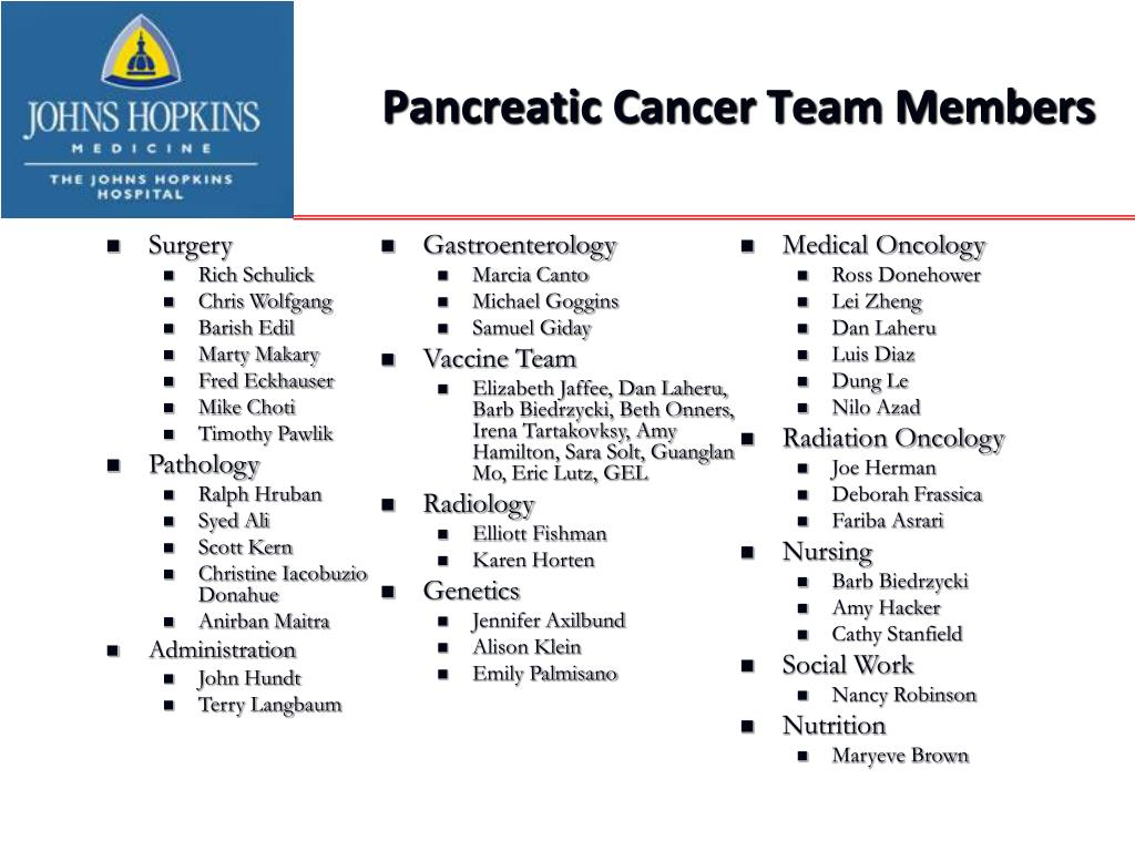 Pancreatic Cancer Team Members