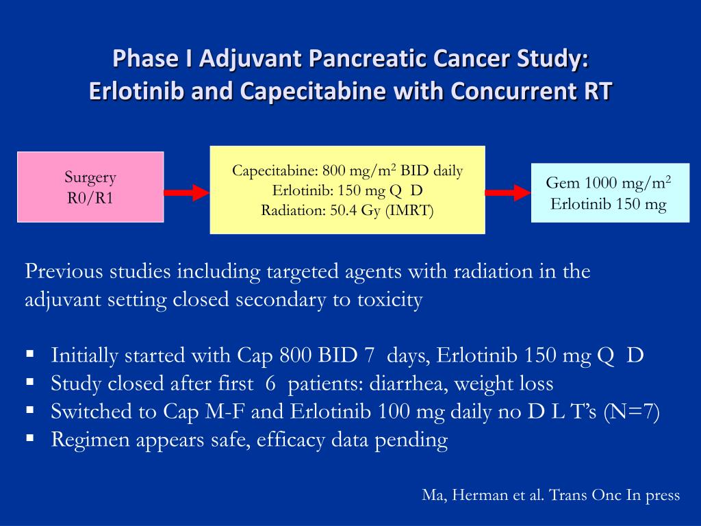 Phase I Adjuvant Pancreatic Cancer Study:  Erlotinib and Capecitabine with Concurrent RT