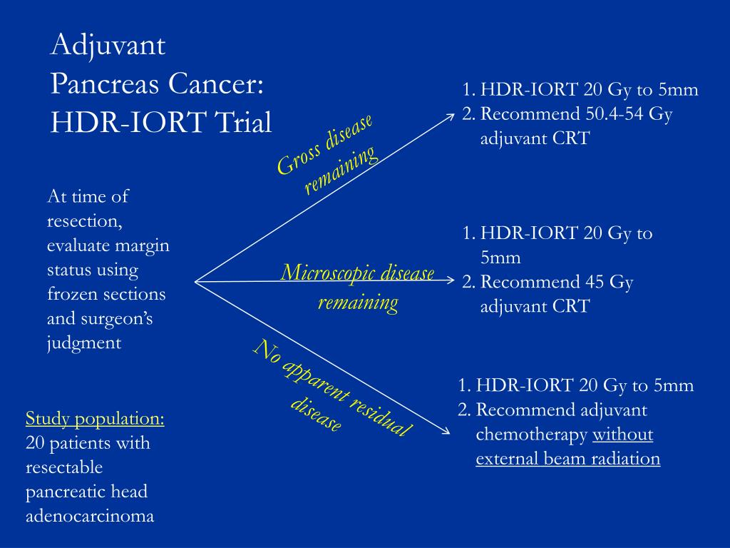 Adjuvant Pancreas Cancer: