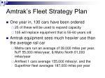 amtrak s fleet strategy plan