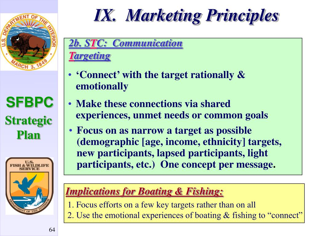 IX.  Marketing Principles