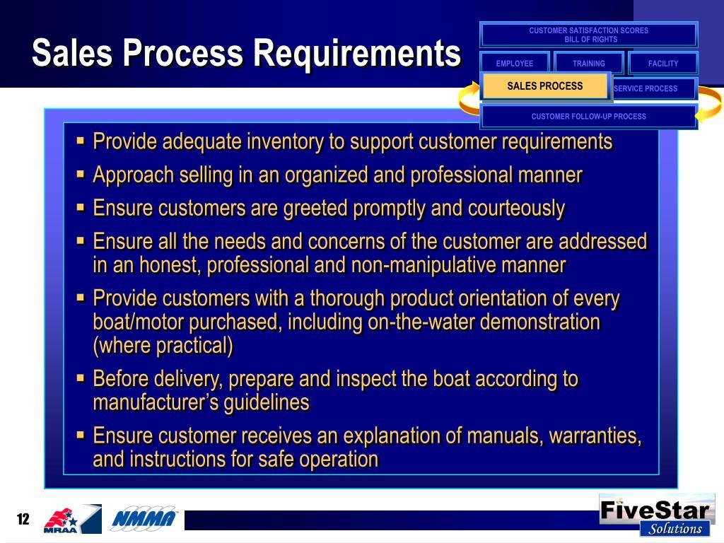 Sales Process Requirements
