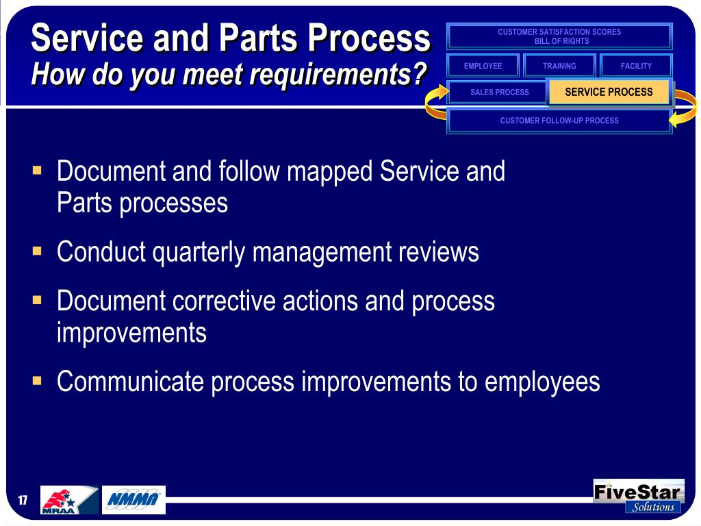 Service and Parts Process