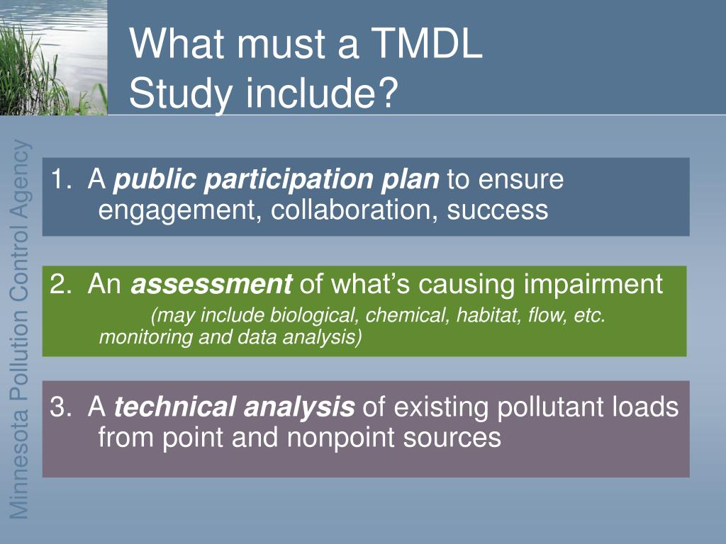 What must a TMDL