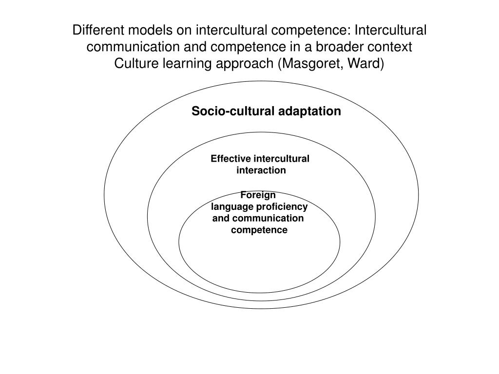 Different models on intercultural competence: Intercultural communication and competence in a broader context