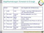 begriffserkl rungen einheiten f r energie