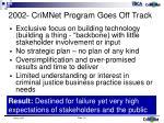 2002 crimnet program goes off track