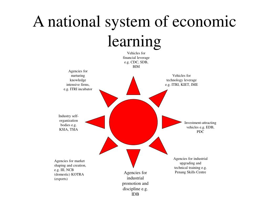 A national system of economic learning