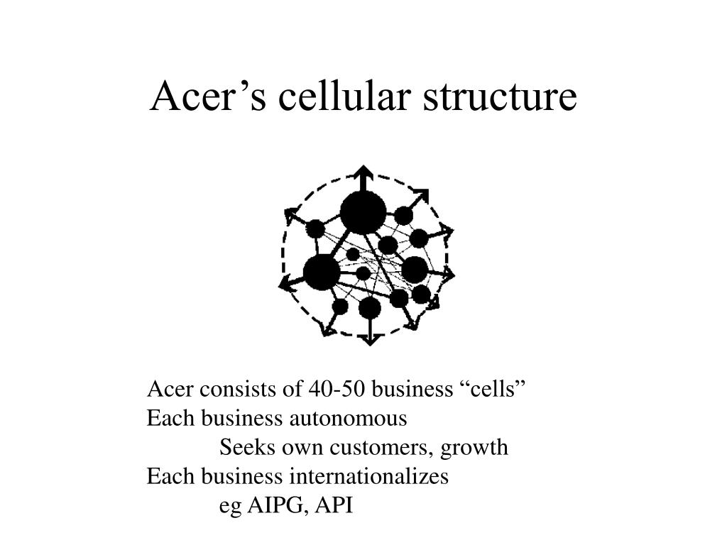 Acer's cellular structure
