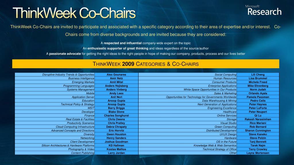 ThinkWeek Co-Chairs