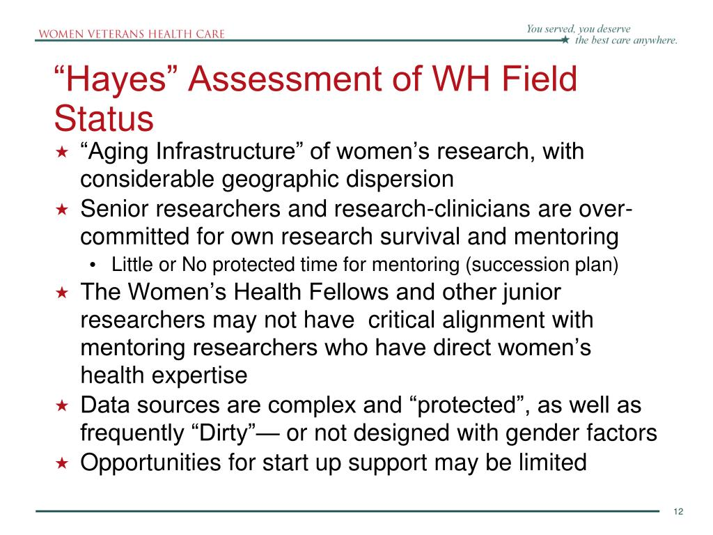 """Hayes"" Assessment of WH Field Status"