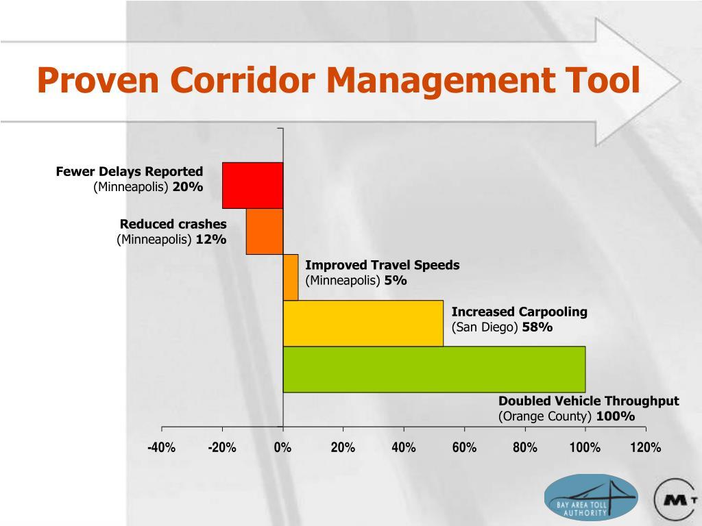 Proven Corridor Management Tool