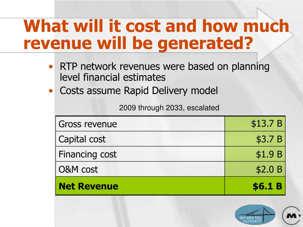 What will it cost and how much revenue will be generated?