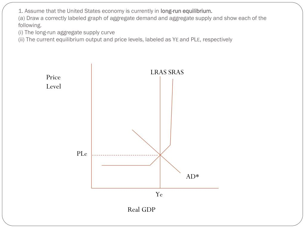 1. Assume that the United States economy is currently in