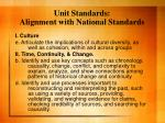 unit standards alignment with national standards