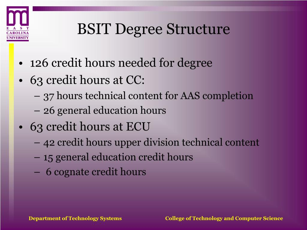 BSIT Degree Structure