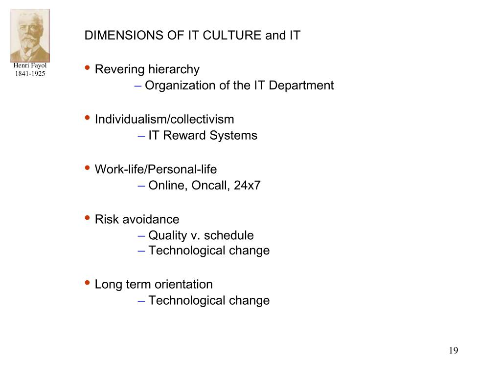DIMENSIONS OF IT CULTURE and IT