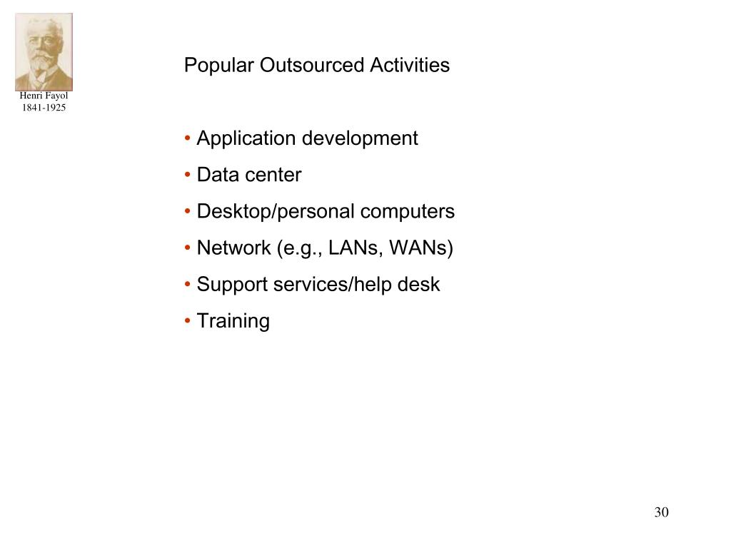 Popular Outsourced Activities