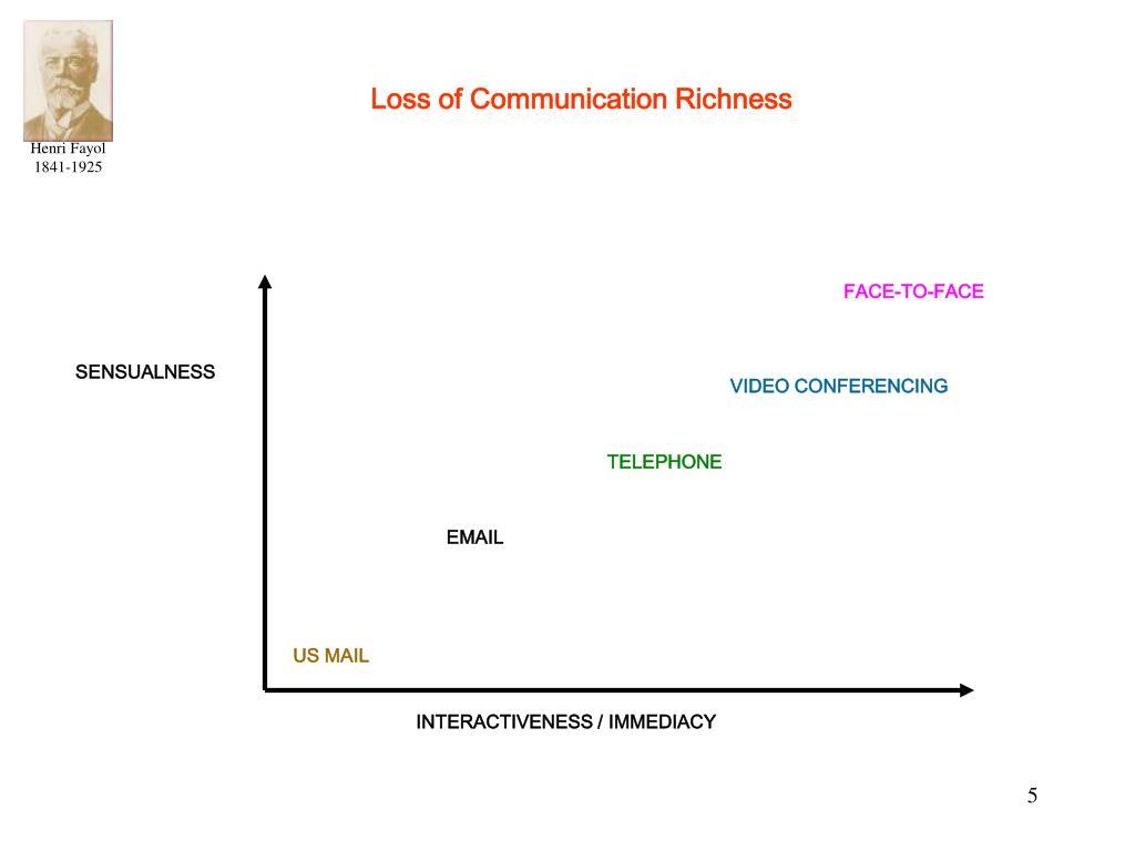 Loss of Communication Richness