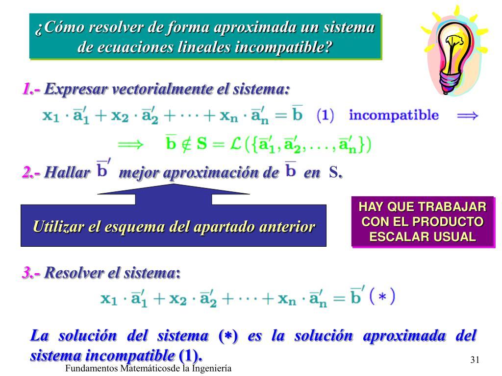 ¿Cómo resolver de forma aproximada un sistema de ecuaciones lineales incompatible?