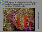 gis assists in integration fo data from multiple sources in the complex 3 d environment of airports