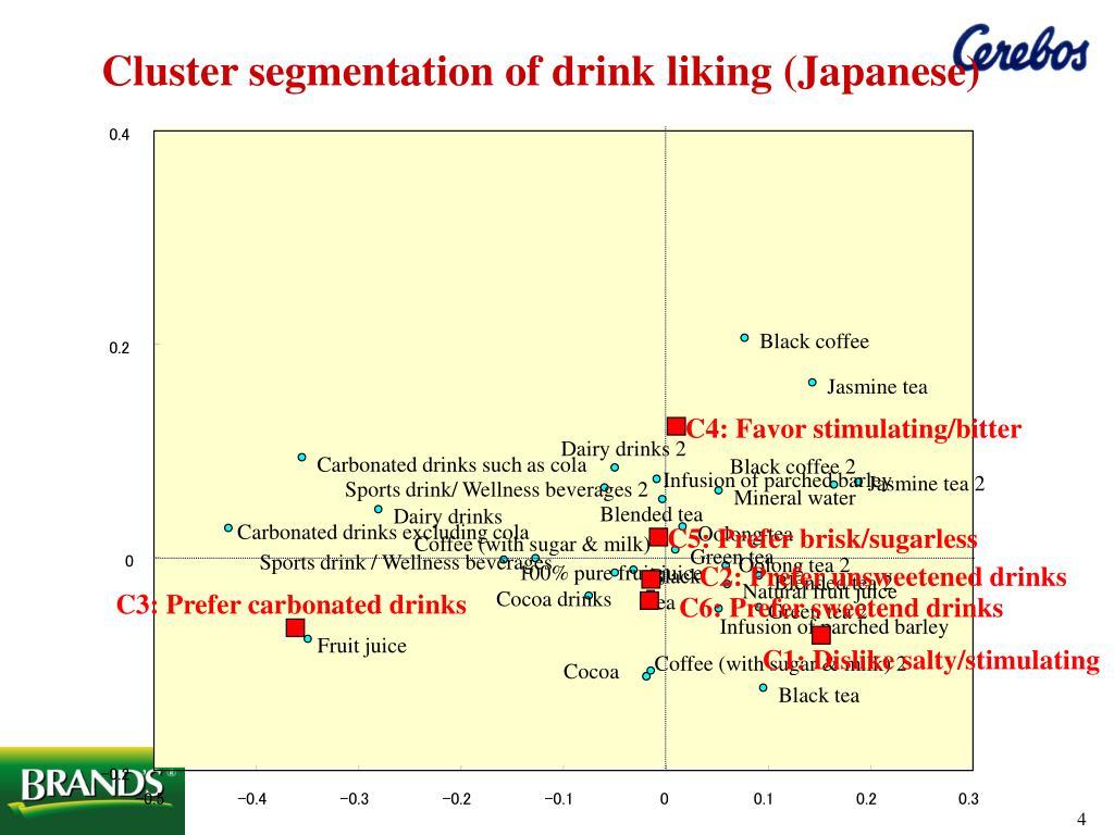 Cluster segmentation of drink liking (Japanese)