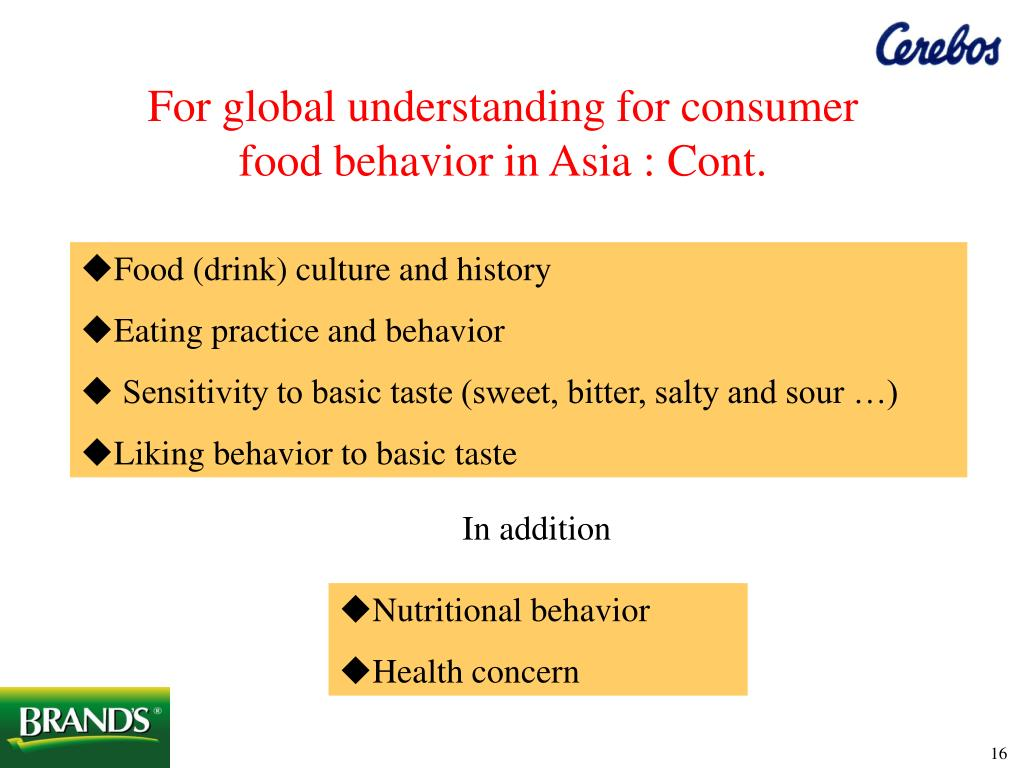 For global understanding for consumer food behavior in Asia : Cont.