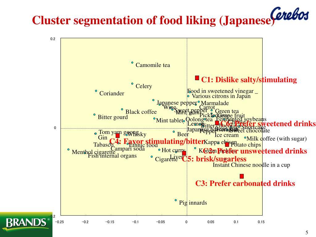 Cluster segmentation of food liking (Japanese)
