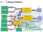 starmac platform