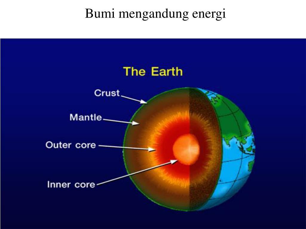 Bumi mengandung energi