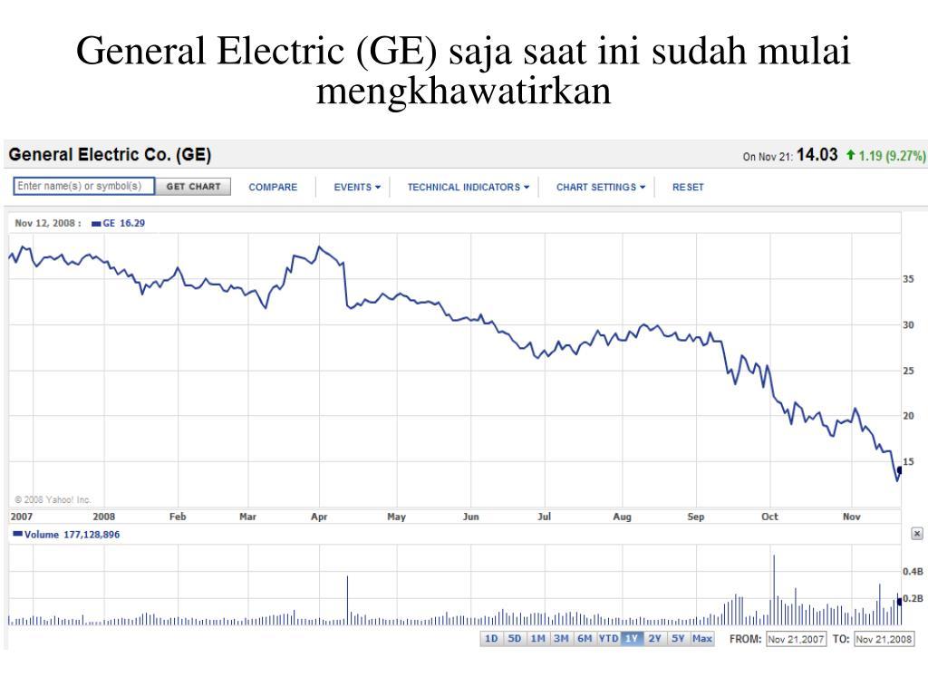 General Electric (GE) saja saat ini sudah mulai mengkhawatirkan