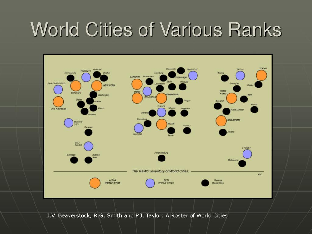 World Cities of Various Ranks