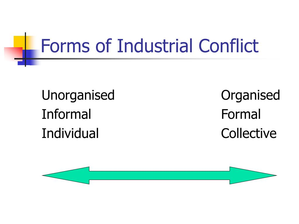 Forms of