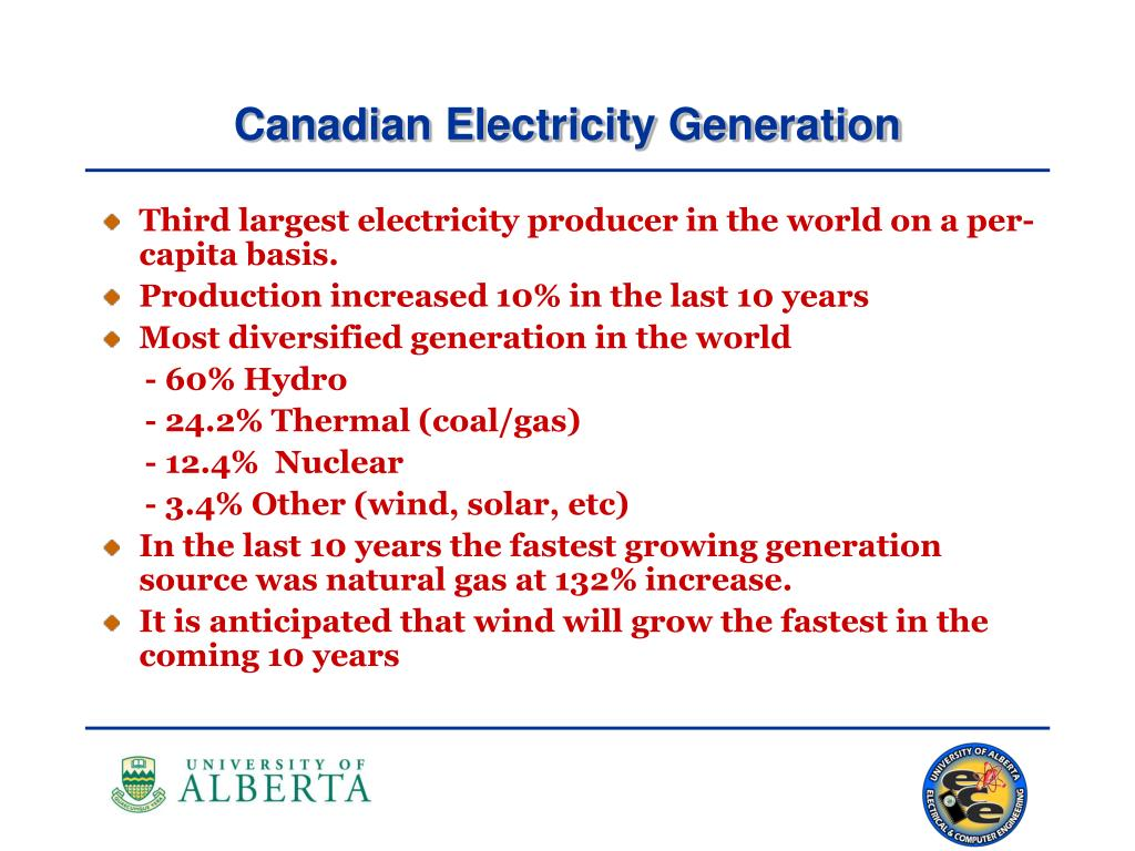 Canadian Electricity Generation