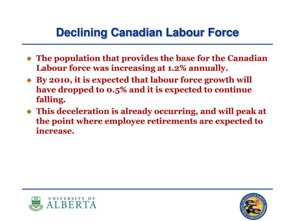 Declining Canadian Labour Force