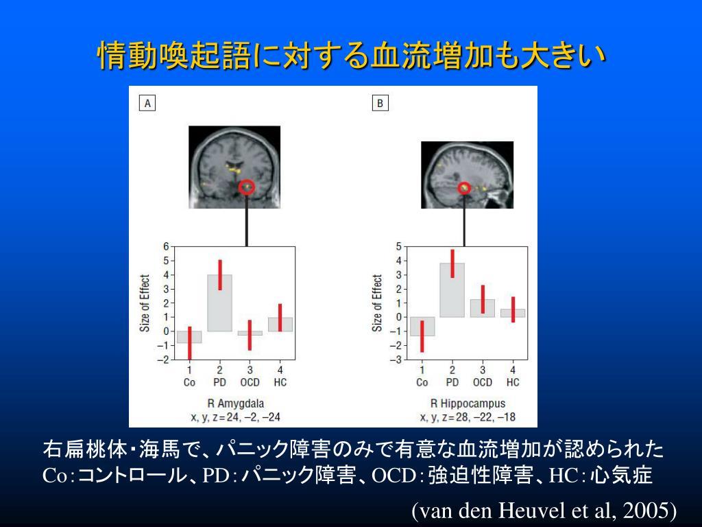 情動喚起語に対する血流増加も大きい